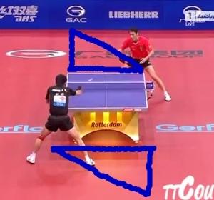 Настольный теннис игра слева