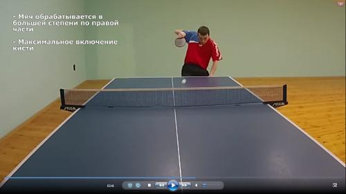 подачи слева в настольном теннисе