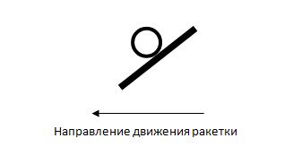 for-serv2