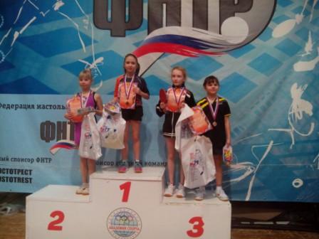 Победители и призеры турнира по настольному теннису Надежды России